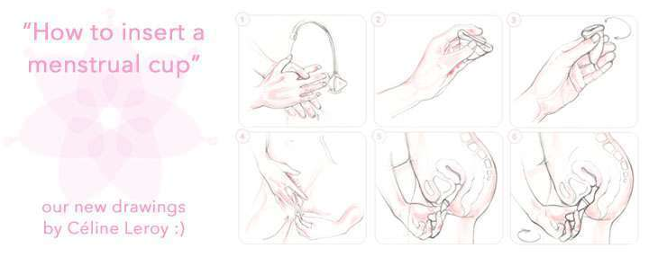 userguide menstrual cup new drawings menstrualcup co